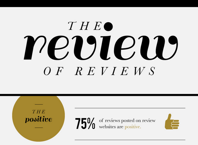 Business Reviews Infographic