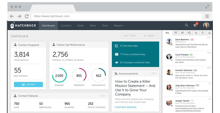 Hatchbuck Marketing Automation for SMB