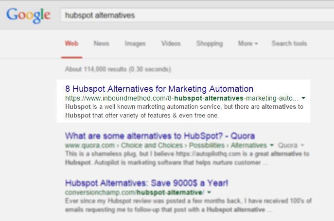 HubSpot Alternative - SERPs - SEO